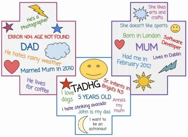Child Family Tree